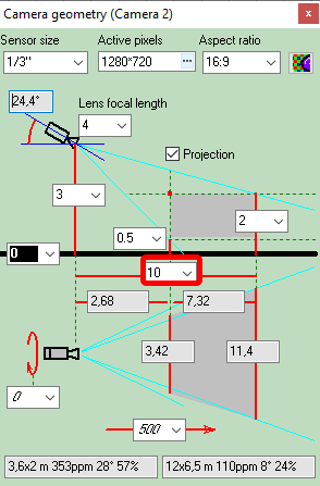 Field of view calculation